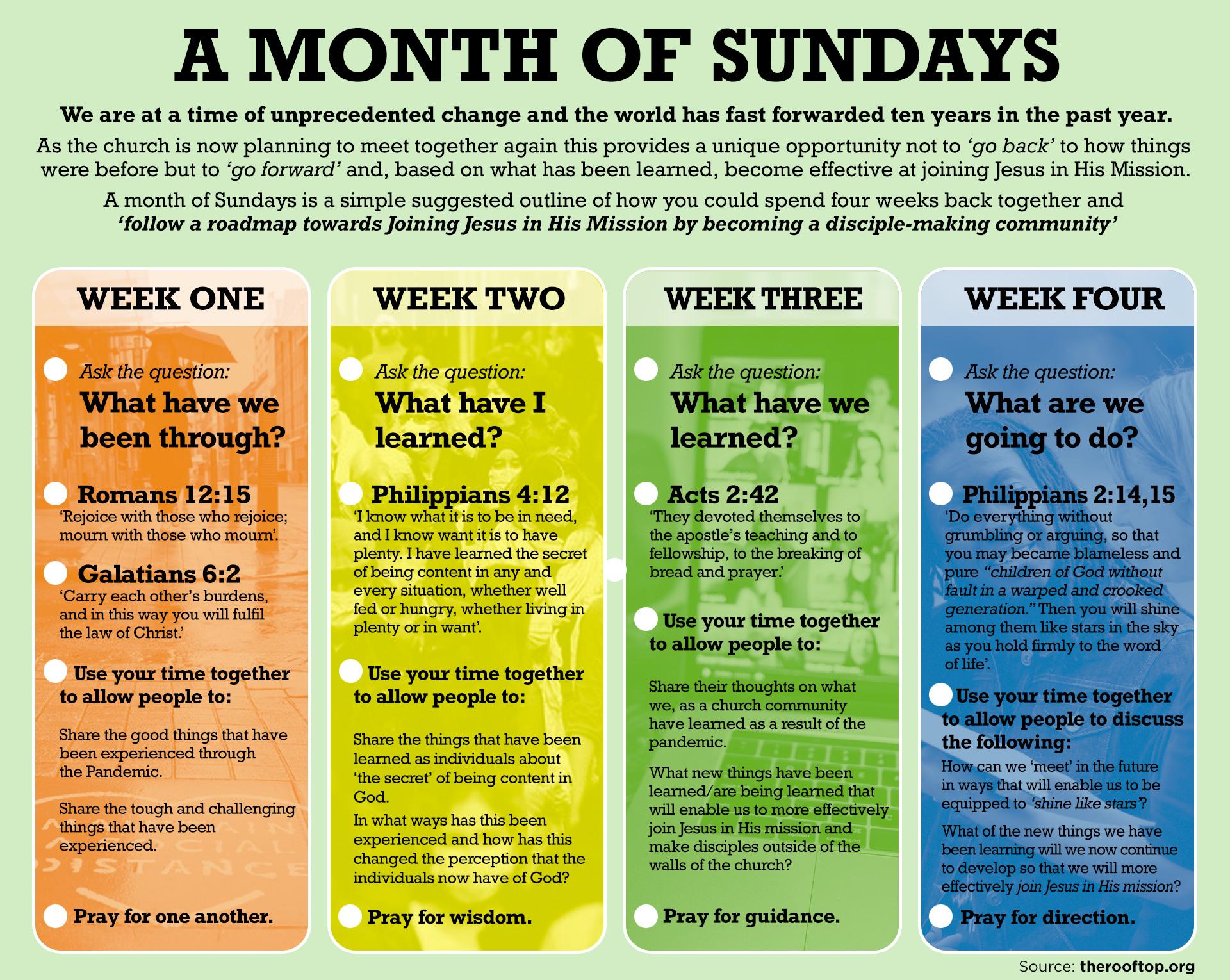 a-month-of-sundays-FINAL